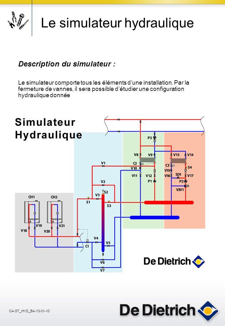 CA-ST_HYD_BA-13-01-10 Le simulateur hydraulique Description du simulateur : Le simulateur comporte tous les éléments dune installation.
