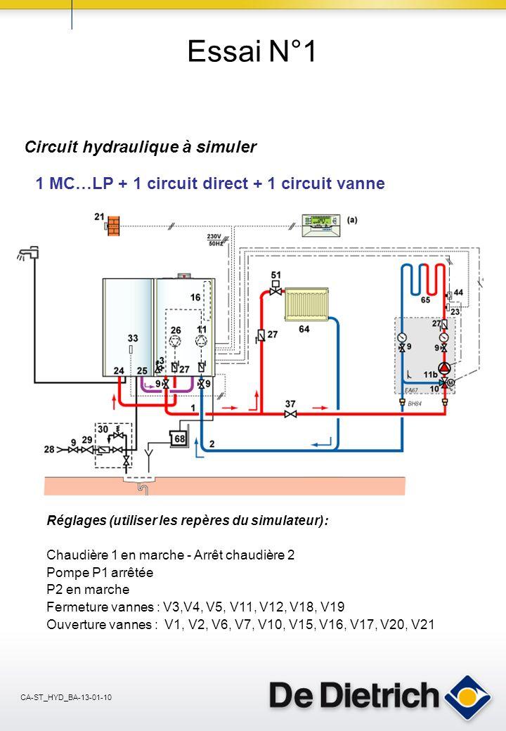 CA-ST_HYD_BA-13-01-10 Essai N°1 Circuit hydraulique à simuler 1 MC…LP + 1 circuit direct + 1 circuit vanne Réglages (utiliser les repères du simulateur): Chaudière 1 en marche - Arrêt chaudière 2 Pompe P1 arrêtée P2 en marche Fermeture vannes : V3,V4, V5, V11, V12, V18, V19 Ouverture vannes : V1, V2, V6, V7, V10, V15, V16, V17, V20, V21
