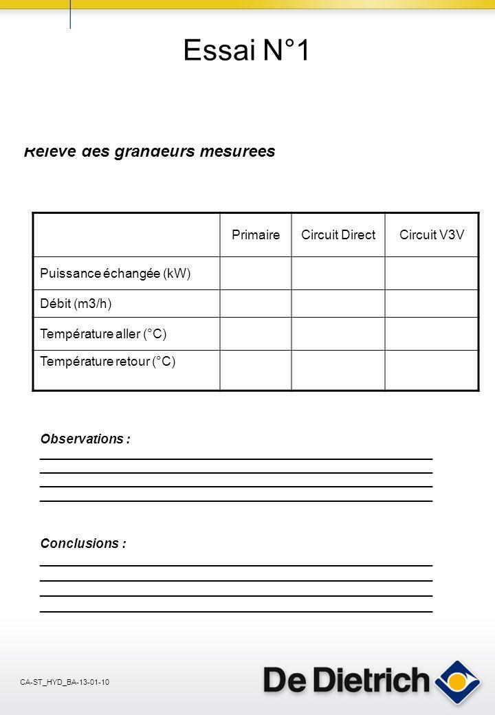 CA-ST_HYD_BA-13-01-10 PrimaireCircuit DirectCircuit V3V Puissance échangée (kW) Débit (m3/h) Température aller (°C) Température retour (°C) Relevé des grandeurs mesurées Observations : _______________________________________________________ _______________________________________________________ _______________________________________________________ _______________________________________________________ Conclusions : _______________________________________________________ _______________________________________________________ Essai N°1
