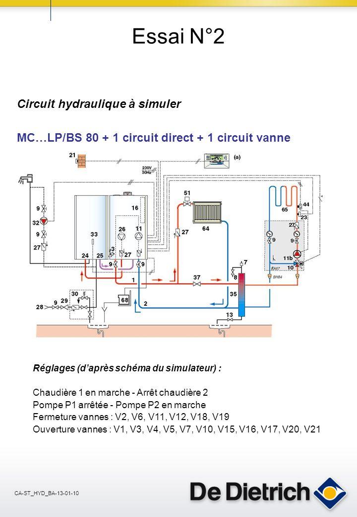 CA-ST_HYD_BA-13-01-10 Essai N°2 Circuit hydraulique à simuler MC…LP/BS 80 + 1 circuit direct + 1 circuit vanne Réglages (daprès schéma du simulateur) : Chaudière 1 en marche - Arrêt chaudière 2 Pompe P1 arrêtée - Pompe P2 en marche Fermeture vannes : V2, V6, V11, V12, V18, V19 Ouverture vannes : V1, V3, V4, V5, V7, V10, V15, V16, V17, V20, V21