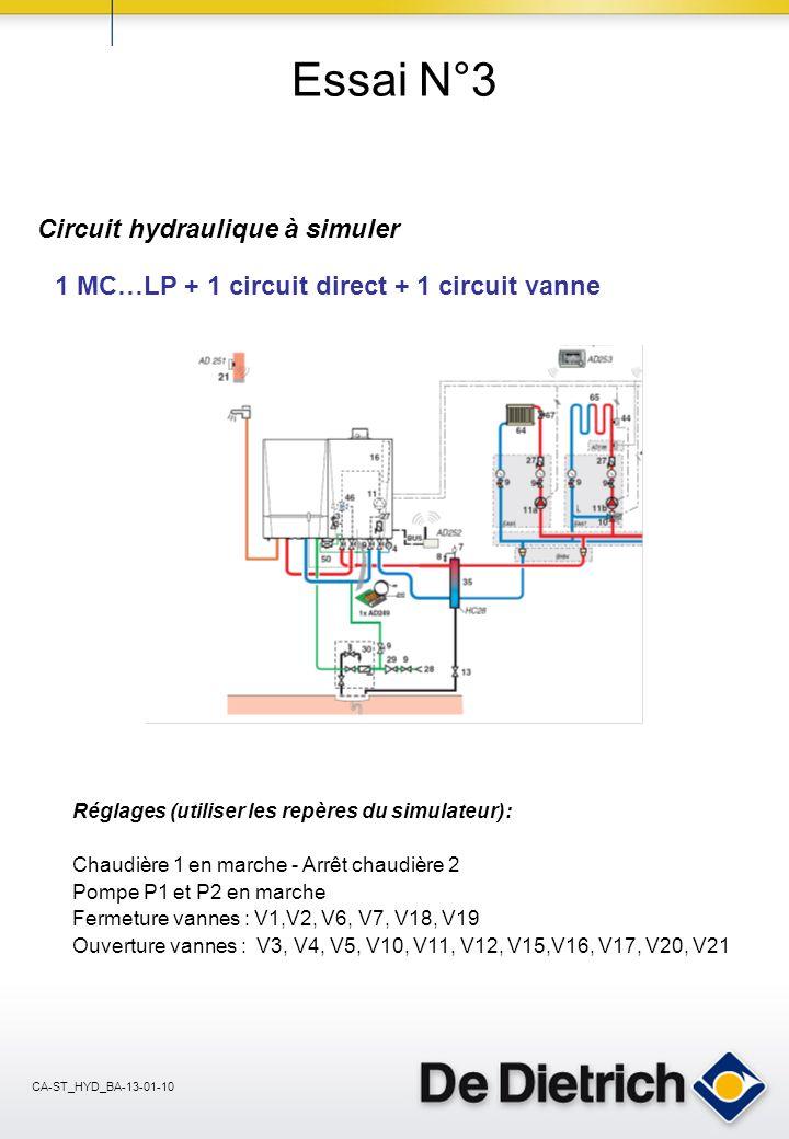 CA-ST_HYD_BA-13-01-10 Essai N°3 Circuit hydraulique à simuler 1 MC…LP + 1 circuit direct + 1 circuit vanne Réglages (utiliser les repères du simulateur): Chaudière 1 en marche - Arrêt chaudière 2 Pompe P1 et P2 en marche Fermeture vannes : V1,V2, V6, V7, V18, V19 Ouverture vannes : V3, V4, V5, V10, V11, V12, V15,V16, V17, V20, V21