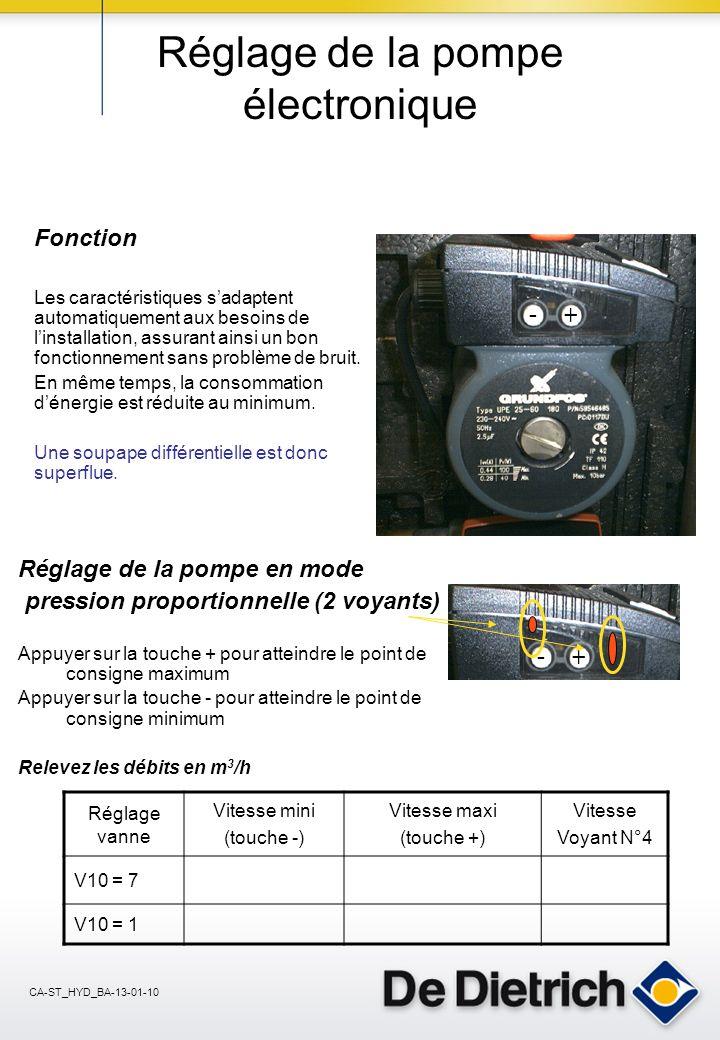 CA-ST_HYD_BA-13-01-10 Réglage de la pompe électronique Fonction Les caractéristiques sadaptent automatiquement aux besoins de linstallation, assurant ainsi un bon fonctionnement sans problème de bruit.