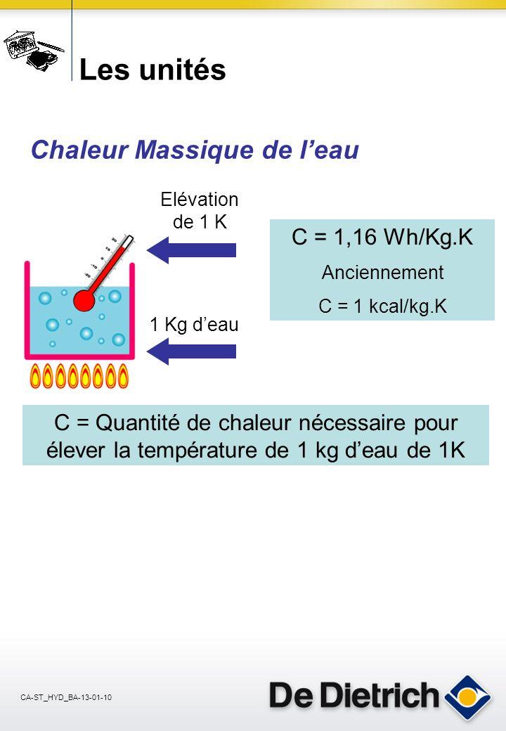 CA-ST_HYD_BA-13-01-10 Les unités La puissance utile Td (°C) Tr (°C) ΔT (K) =Td - Tr Pu (kW) = Dn x ΔT x c Avec Dn = Débit nominal en m 3 /h Exercice Calculer la puissance dune chaudière en kW et kcal/h avec : Dn = 4000 l/h Td = 75°C et Tr = 65°C Pu =