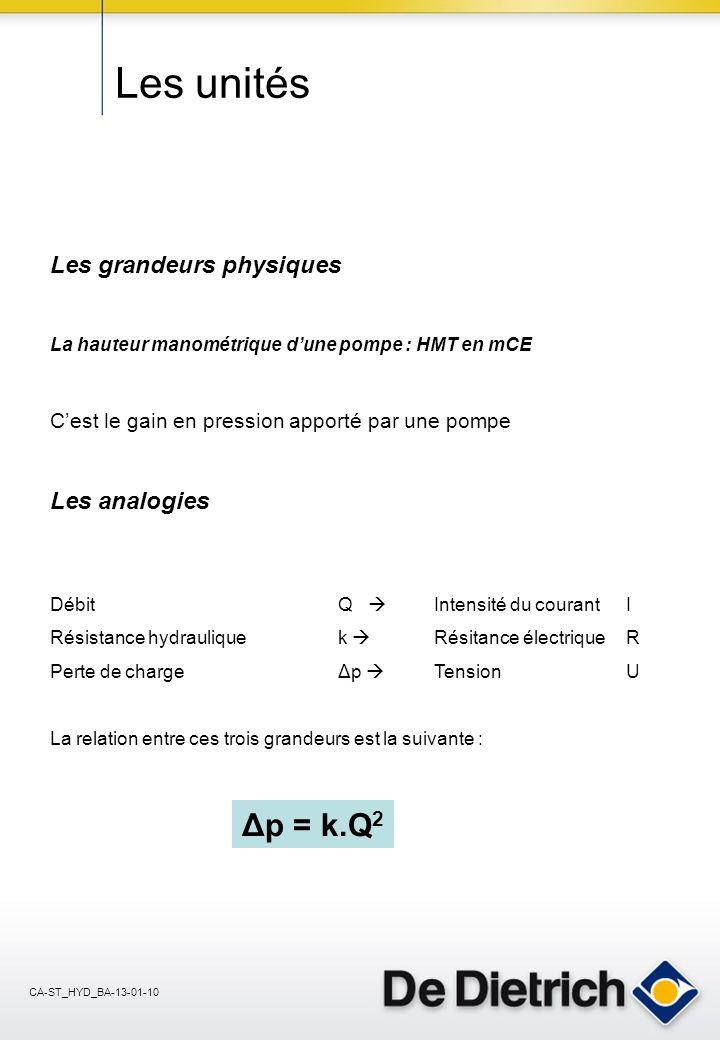 CA-ST_HYD_BA-13-01-10 Pdc = kq 2 Test 1 Les pertes de charges entre A et B sont de 8 kpa pour 2 m 3 /h.