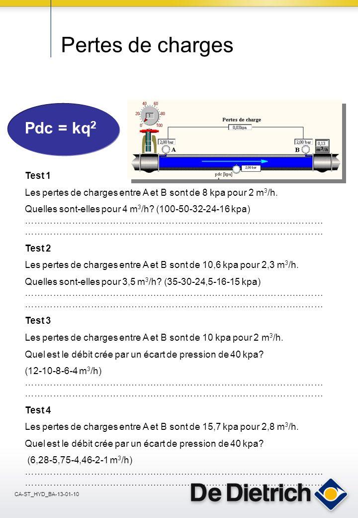 CA-ST_HYD_BA-13-01-10 Les pompes Test 1 On mesure sur une pompe un gain de pression de 1,25 mCE ou 12,5 kPa pour 25 m 3 /h.