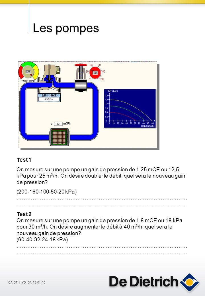 CA-ST_HYD_BA-13-01-10 Comportement des pompes Montage de pompes en parallèle Les ……….