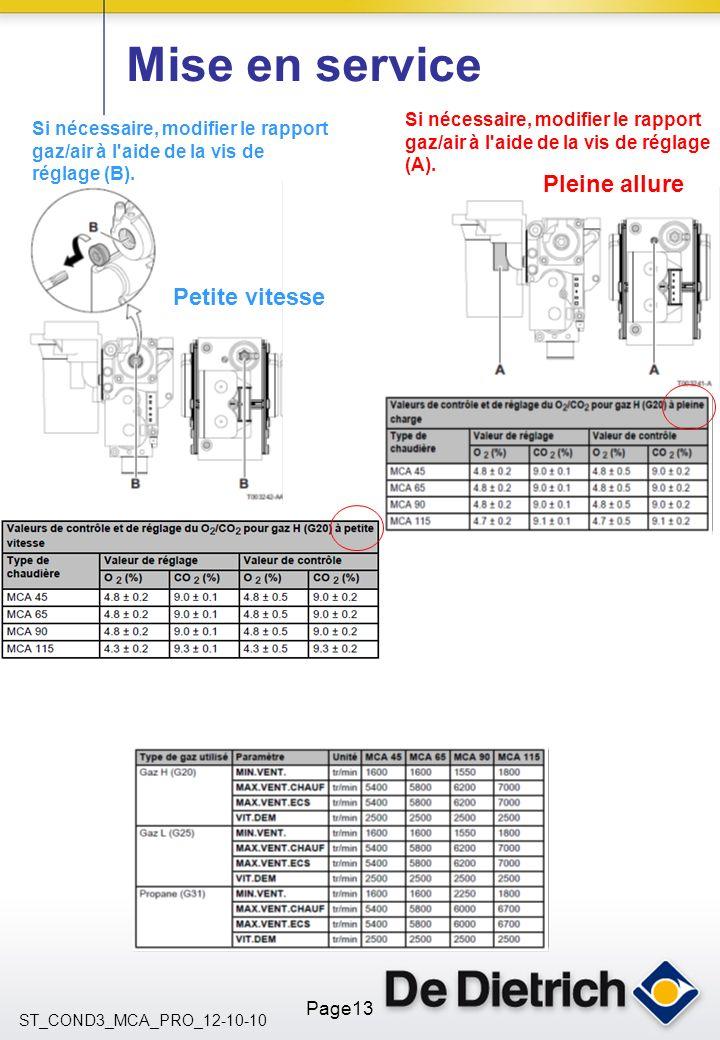 ST_COND3_MCA_PRO_12-10-10 Page13 Mise en service Si nécessaire, modifier le rapport gaz/air à l'aide de la vis de réglage (A). Si nécessaire, modifier