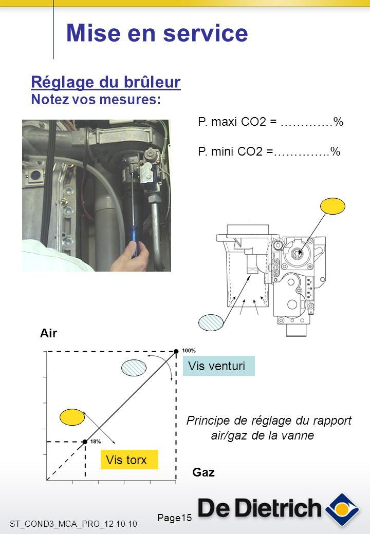 ST_COND3_MCA_PRO_12-10-10 Page15 Mise en service Réglage du brûleur Notez vos mesures: P. maxi CO2 = ………….% P. mini CO2 =…………..% Principe de réglage d