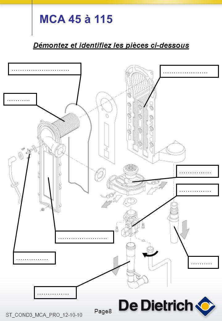 ST_COND3_MCA_PRO_12-10-10 Page8 MCA 45 à 115 Démontez et identifiez les pièces ci-dessous ……………………… ………………… ……….. …………… ………………….. …………… ……….