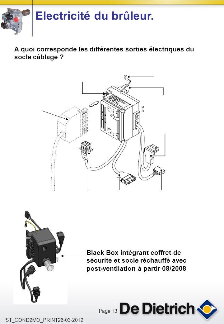 Page 13 ST_COND2MO_PRINT26-03-2012 Electricité du brûleur. A quoi corresponde les différentes sorties électriques du socle câblage ? Black Box intégra