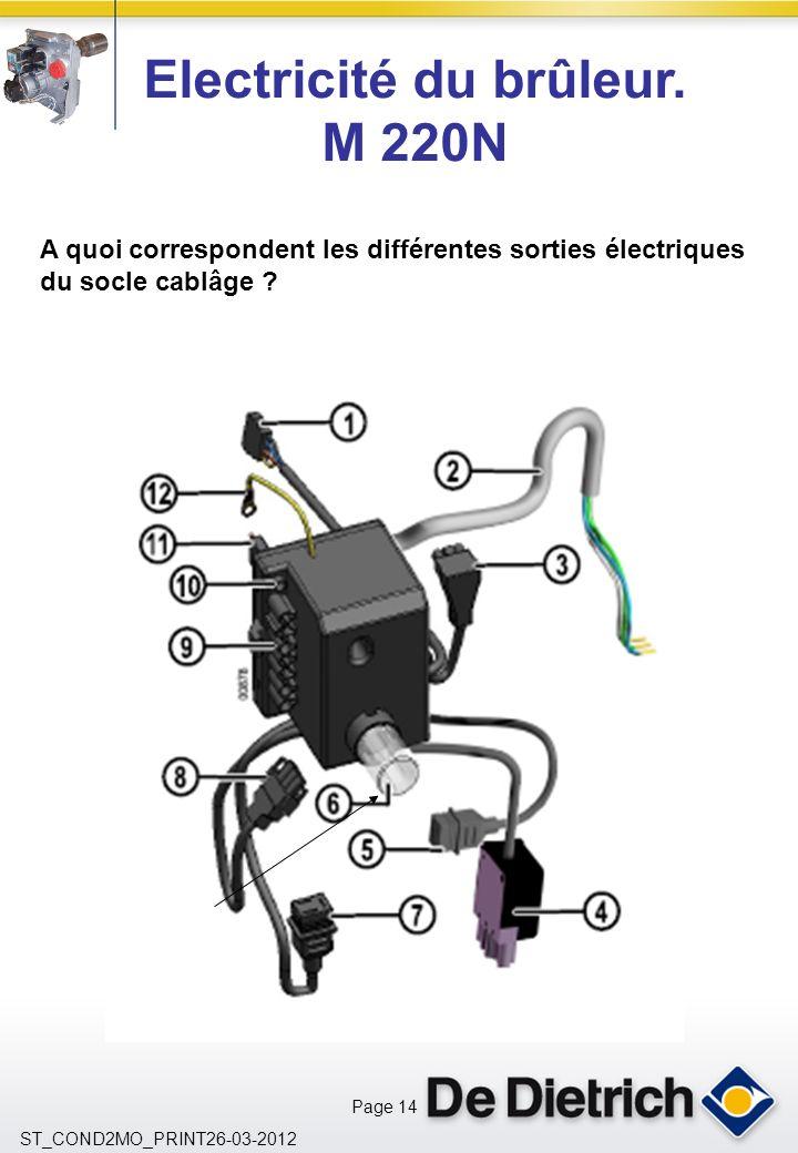 Page 14 ST_COND2MO_PRINT26-03-2012 Electricité du brûleur. M 220N A quoi correspondent les différentes sorties électriques du socle cablâge ?