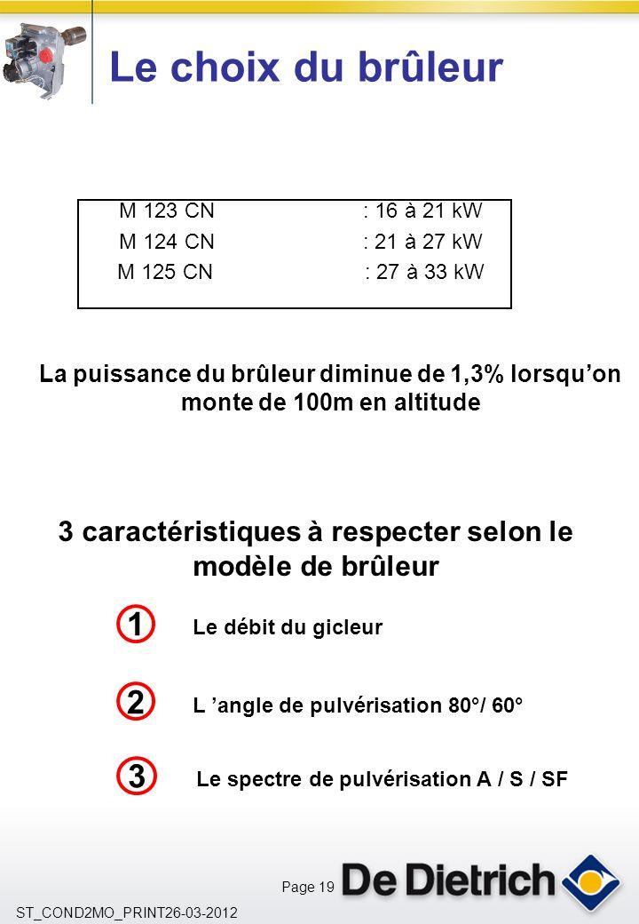 Page 19 ST_COND2MO_PRINT26-03-2012 Le choix du brûleur M 123 CN : 16 à 21 kW M 124 CN : 21 à 27 kW M 125 CN : 27 à 33 kW La puissance du brûleur diminue de 1,3% lorsquon monte de 100m en altitude 3 Le spectre de pulvérisation A / S / SF 2 L angle de pulvérisation 80°/ 60° 1 Le débit du gicleur 3 caractéristiques à respecter selon le modèle de brûleur