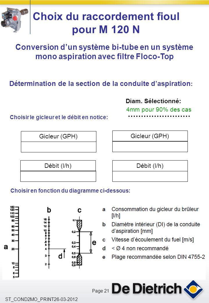 Page 21 ST_COND2MO_PRINT26-03-2012 Choix du raccordement fioul pour M 120 N Conversion dun système bi-tube en un système mono aspiration avec filtre Floco-Top Détermination de la section de la conduite daspiration : Diam.