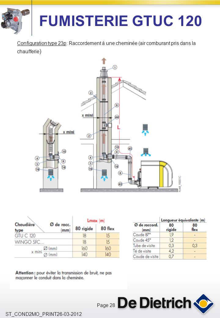 Page 28 ST_COND2MO_PRINT26-03-2012 FUMISTERIE GTUC 120 Configuration type 23p: Raccordement à une cheminée (air comburant pris dans la chaufferie )