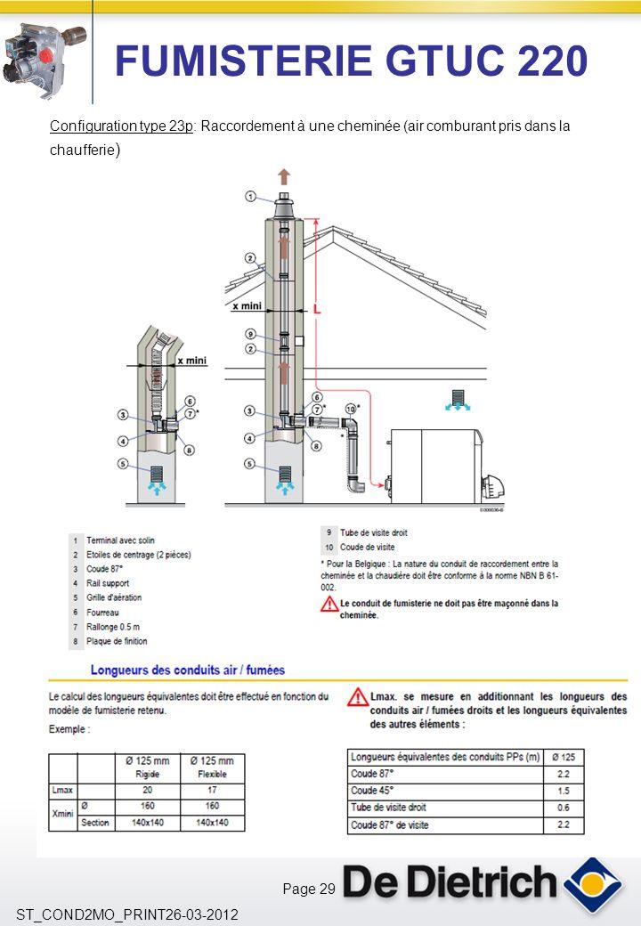 Page 29 ST_COND2MO_PRINT26-03-2012 FUMISTERIE GTUC 220 Configuration type 23p: Raccordement à une cheminée (air comburant pris dans la chaufferie )