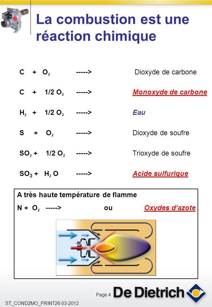 Page 4 ST_COND2MO_PRINT26-03-2012 C + O 2 -----> Dioxyde de carbone H 2 + 1/2 O 2 ----->Eau S + O 2 ----->Dioxyde de soufre SO 2 + 1/2 O 2 ----->Trioxyde de soufre SO 3 + H 2 O----->Acide sulfurique A très haute température de flamme N + O 2 -----> ou Oxydes dazote C + 1/2 O 2 ----->Monoxyde de carbone La combustion est une réaction chimique