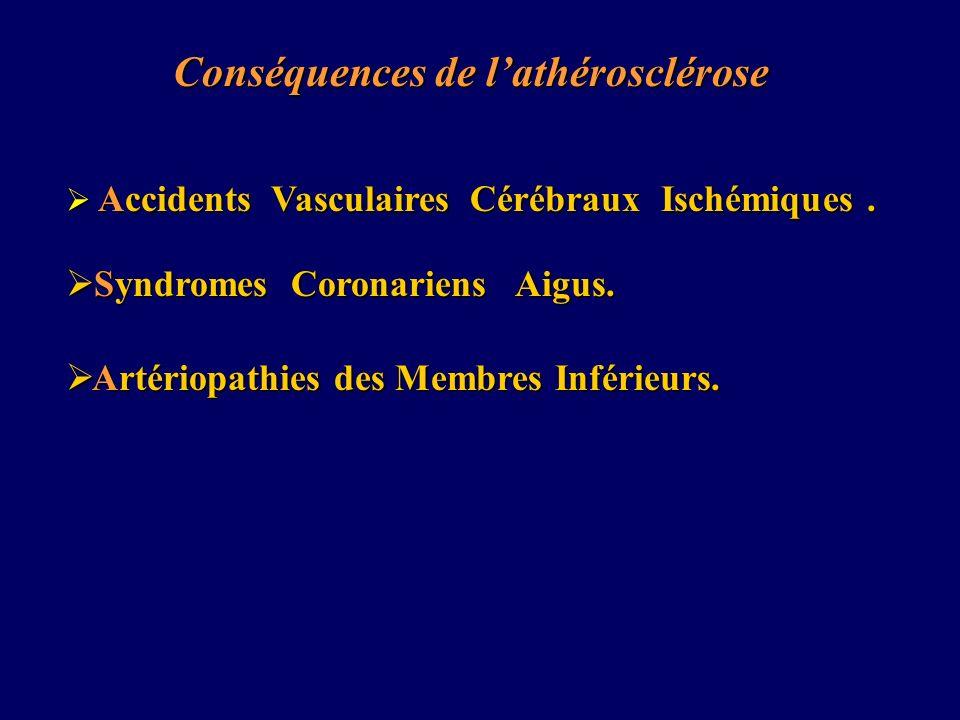 Conséquences de lathérosclérose Conséquences de lathérosclérose Accidents Vasculaires Cérébraux Ischémiques. Accidents Vasculaires Cérébraux Ischémiqu