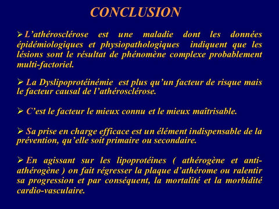 CONCLUSION Lathérosclérose est une maladie dont les données épidémiologiques et physiopathologiques indiquent que les lésions sont le résultat de phén