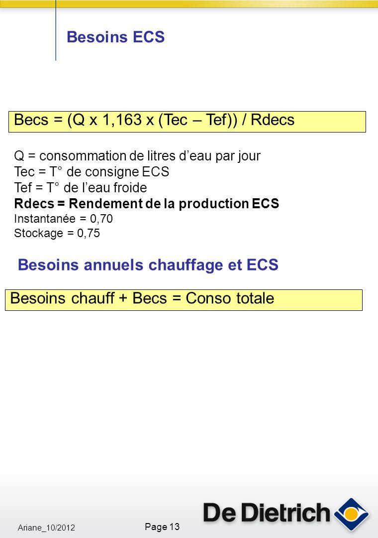 Ariane_10/2012 Page 13 Besoins ECS Q = consommation de litres deau par jour Tec = T° de consigne ECS Tef = T° de leau froide Rdecs = Rendement de la production ECS Instantanée = 0,70 Stockage = 0,75 Besoins annuels chauffage et ECS Becs = (Q x 1,163 x (Tec – Tef)) / Rdecs Besoins chauff + Becs = Conso totale