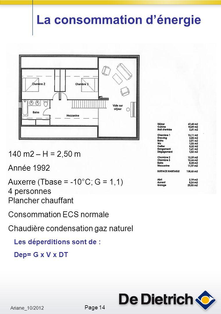 Ariane_10/2012 Page 14 Les déperditions sont de : Dep= G x V x DT 140 m2 – H = 2,50 m Année 1992 Auxerre (Tbase = -10°C; G = 1,1) 4 personnes Plancher chauffant Consommation ECS normale Chaudière condensation gaz naturel La consommation dénergie
