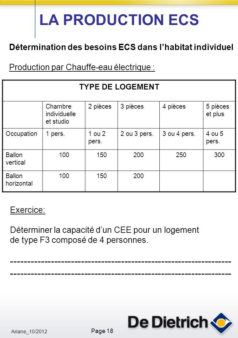 Ariane_10/2012 Page 18 Détermination des besoins ECS dans lhabitat individuel Production par Chauffe-eau électrique : TYPE DE LOGEMENT Chambre individ