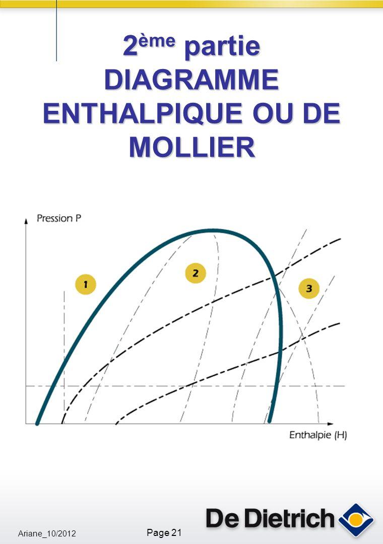 Ariane_10/2012 Page 21 2 ème partie DIAGRAMME ENTHALPIQUE OU DE MOLLIER
