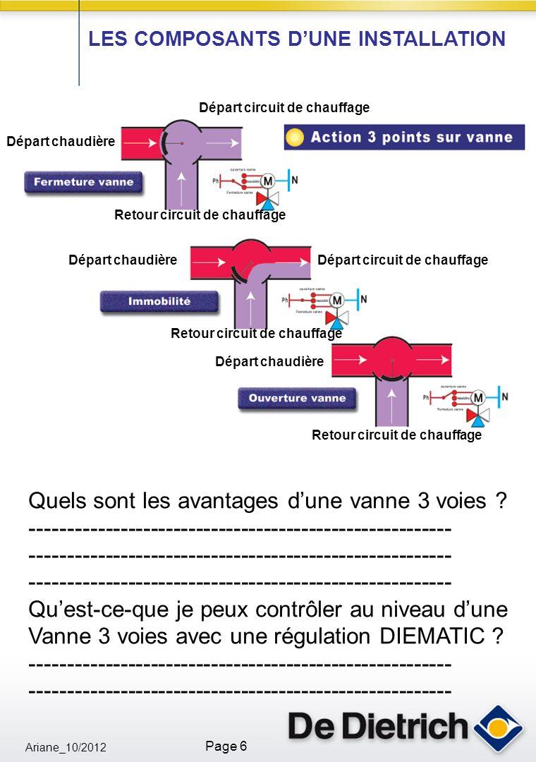 Ariane_10/2012 Page 6 Départ chaudière Retour circuit de chauffage Départ circuit de chauffage Départ chaudière Départ circuit de chauffage Retour circuit de chauffage Quels sont les avantages dune vanne 3 voies .