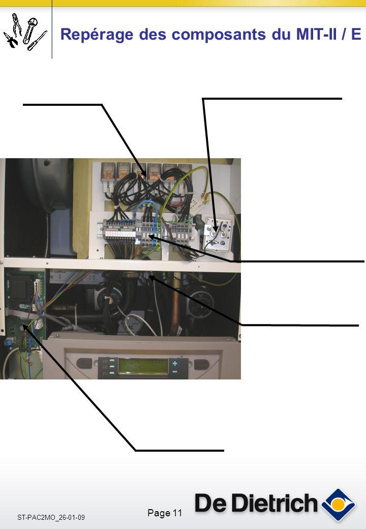ST-PAC2MO_26-01-09 Page 11 Repérage des composants du MIT-II / E
