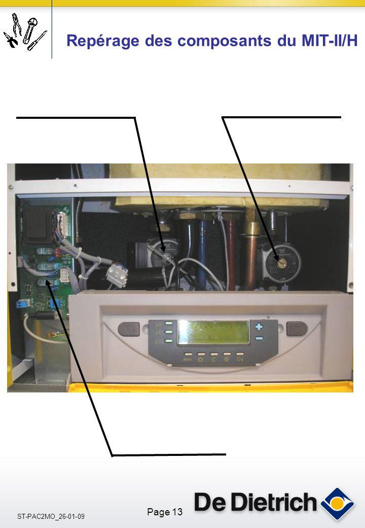 ST-PAC2MO_26-01-09 Page 13 Repérage des composants du MIT-II/H
