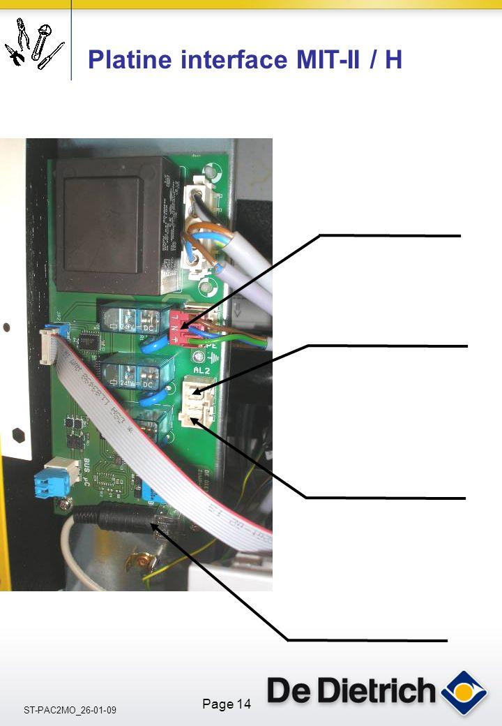 ST-PAC2MO_26-01-09 Page 14 Platine interface MIT-II / H