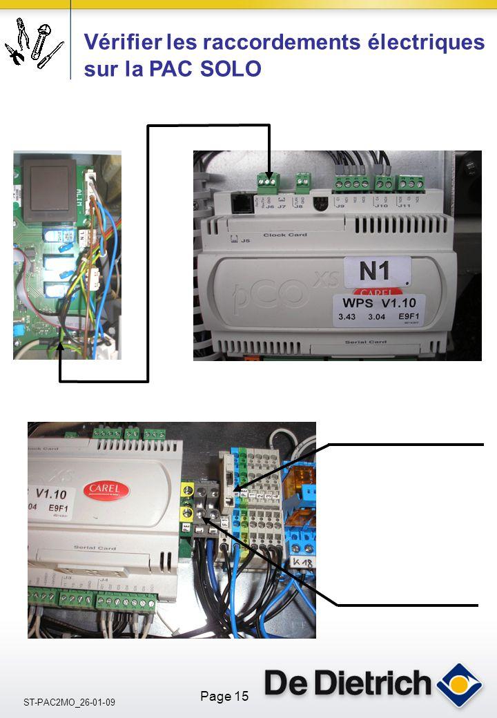 ST-PAC2MO_26-01-09 Page 15 Vérifier les raccordements électriques sur la PAC SOLO