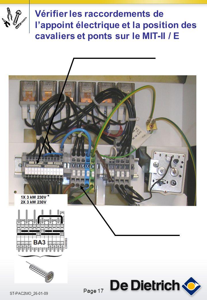 ST-PAC2MO_26-01-09 Page 17 Vérifier les raccordements de lappoint électrique et la position des cavaliers et ponts sur le MIT-II / E