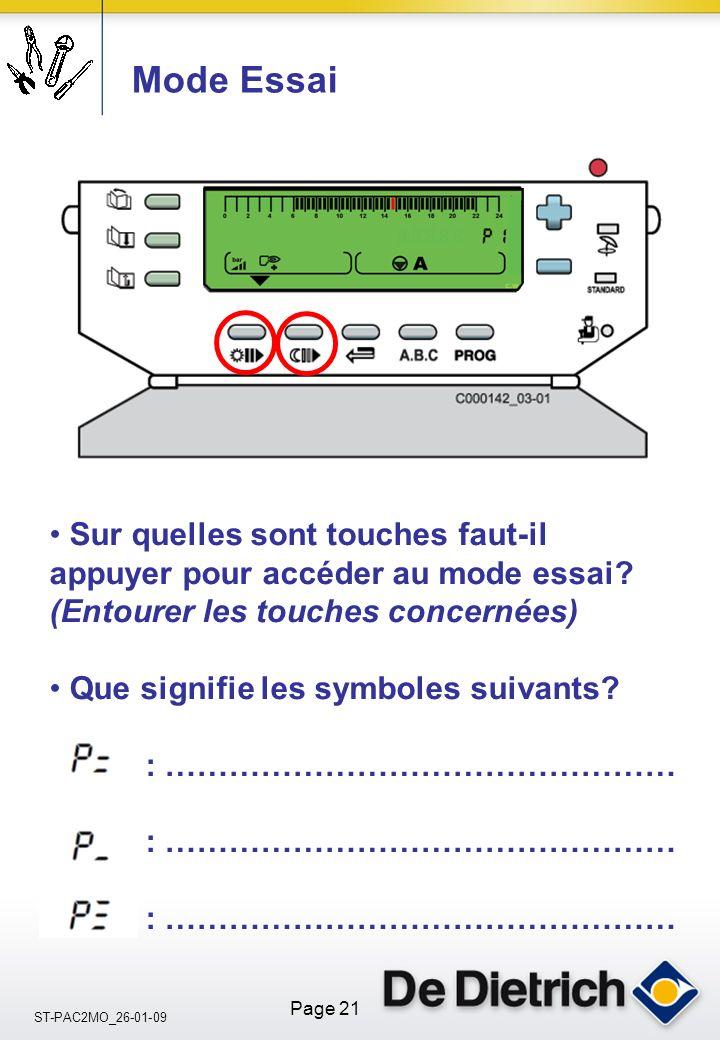 ST-PAC2MO_26-01-09 Page 21 Sur quelles sont touches faut-il appuyer pour accéder au mode essai? (Entourer les touches concernées) Que signifie les sym