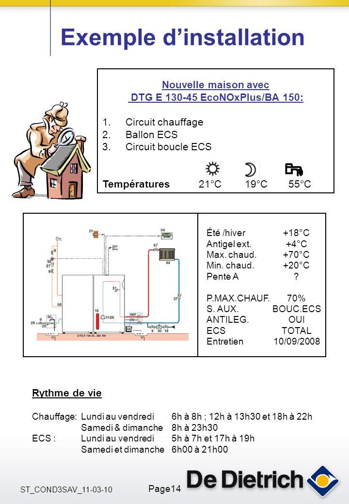 ST_COND3SAV_11-03-10 Page14 Exemple dinstallation Nouvelle maison avec DTG E 130-45 EcoNOxPlus/BA 150: 1.Circuit chauffage 2.Ballon ECS 3.Circuit bouc
