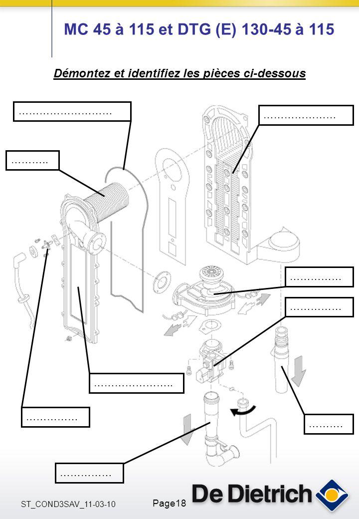 ST_COND3SAV_11-03-10 Page18 MC 45 à 115 et DTG (E) 130-45 à 115 Démontez et identifiez les pièces ci-dessous ……………………… ………………… ……….. …………… ………………….. …