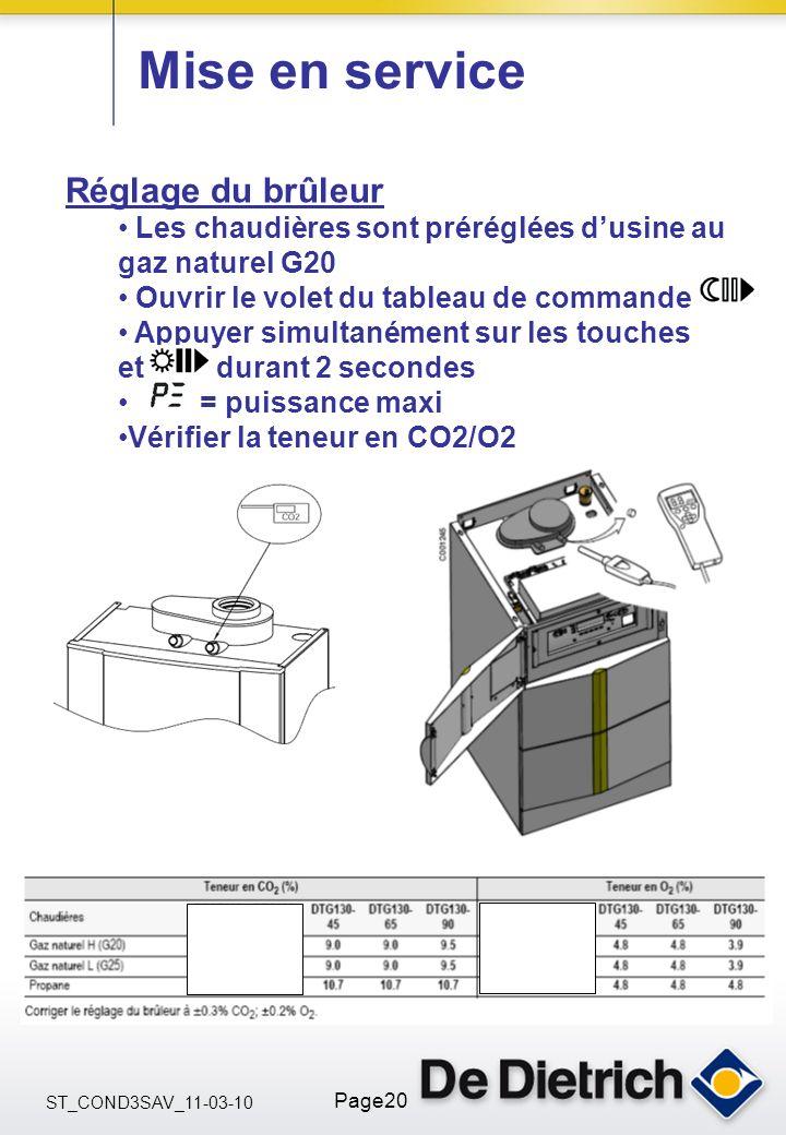 ST_COND3SAV_11-03-10 Page20 Réglage du brûleur Les chaudières sont préréglées dusine au gaz naturel G20 Ouvrir le volet du tableau de commande Appuyer