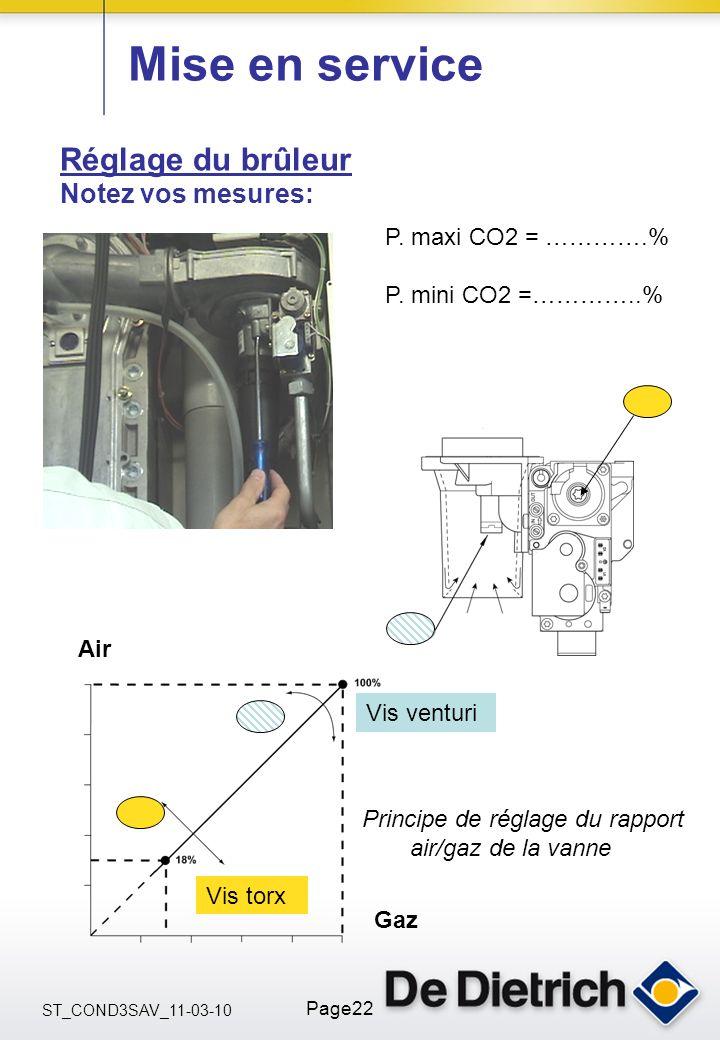 ST_COND3SAV_11-03-10 Page22 Mise en service Réglage du brûleur Notez vos mesures: P. maxi CO2 = ………….% P. mini CO2 =…………..% Principe de réglage du rap