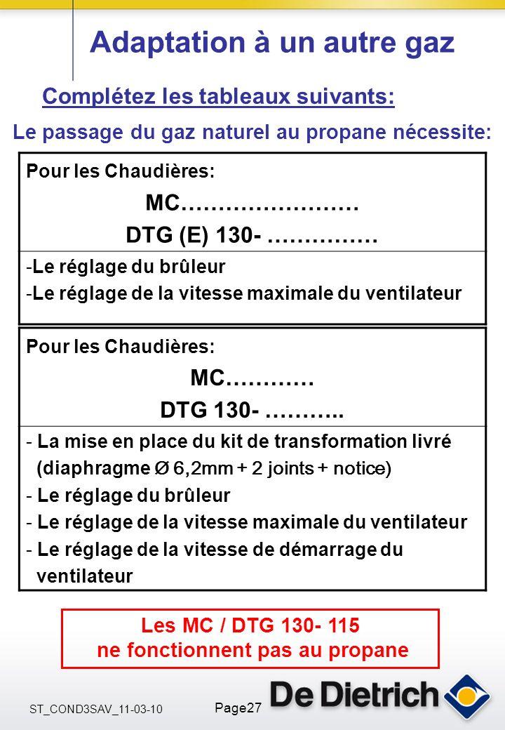 ST_COND3SAV_11-03-10 Page27 Adaptation à un autre gaz Le passage du gaz naturel au propane nécessite: Complétez les tableaux suivants: Pour les Chaudi