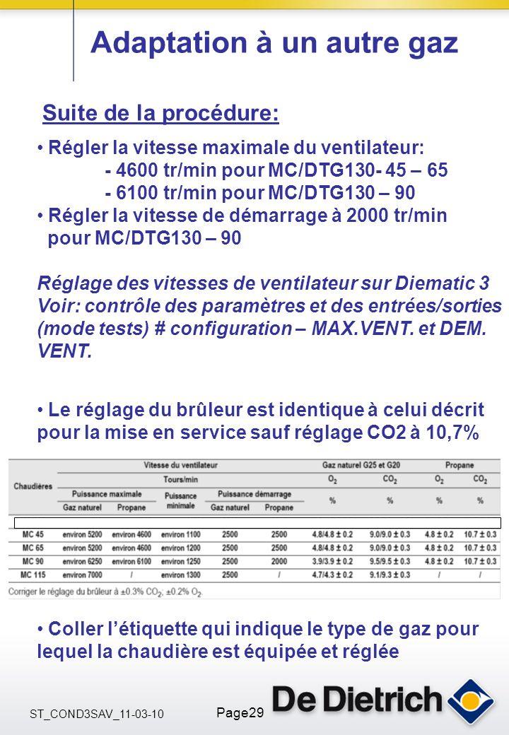 ST_COND3SAV_11-03-10 Page29 Adaptation à un autre gaz Suite de la procédure: Le réglage du brûleur est identique à celui décrit pour la mise en servic
