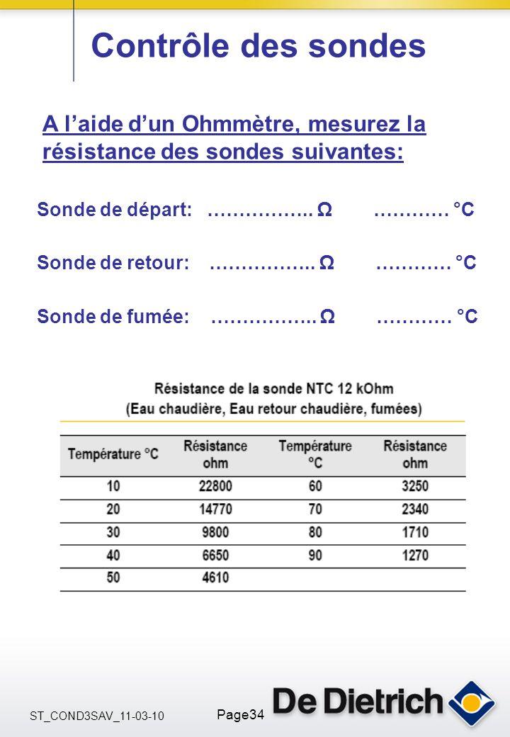 ST_COND3SAV_11-03-10 Page34 Contrôle des sondes Sonde de départ: …………….. ………… °C Sonde de retour: …………….. ………… °C Sonde de fumée: …………….. ………… °C A la