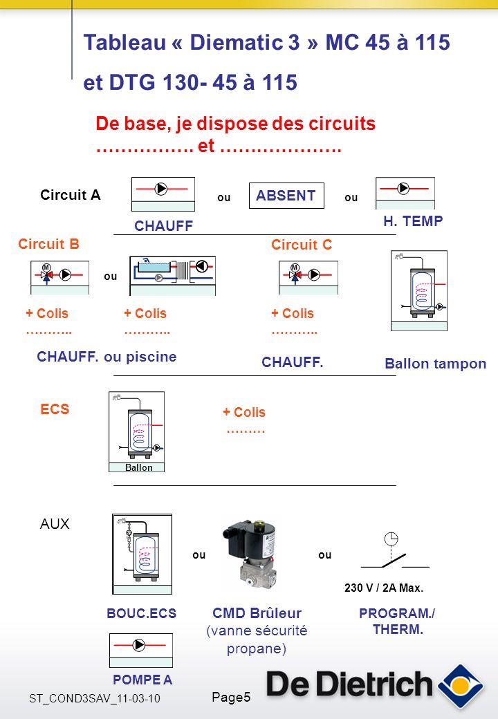 ST_COND3SAV_11-03-10 Page5 + Colis ……….. De base, je dispose des circuits ……………. et …….…………. Tableau « Diematic 3 » MC 45 à 115 et DTG 130- 45 à 115 C