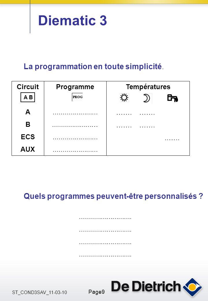 ST_COND3SAV_11-03-10 Page9 Diematic 3 Programme...........................................…....................... TempératuresCircuit A B ECS AUX Que