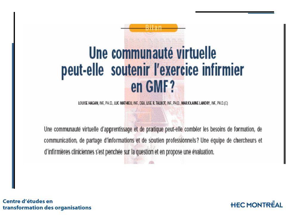Cas Desjardins = 6 histoires de partage en lien avec la nouvelle offre de services Experts en commerce électronique (environ 50 membres) Chargés de projet (40) Vigie d affaires (20) Formation technique (12) Gestionnaires et chefs d équipe des Centres de contact avec la clientèle (17 + 22) (Source: Yves Cantin, Desjardins Financière, colloque CEFRIO, 2006)