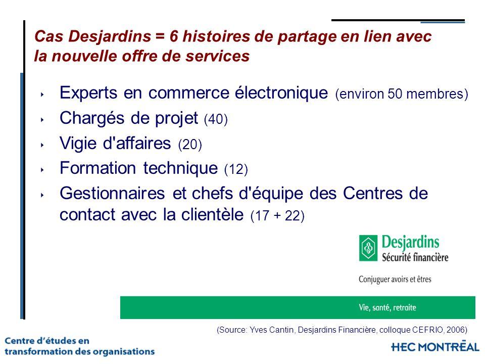 Cas Desjardins = 6 histoires de partage en lien avec la nouvelle offre de services Experts en commerce électronique (environ 50 membres) Chargés de pr