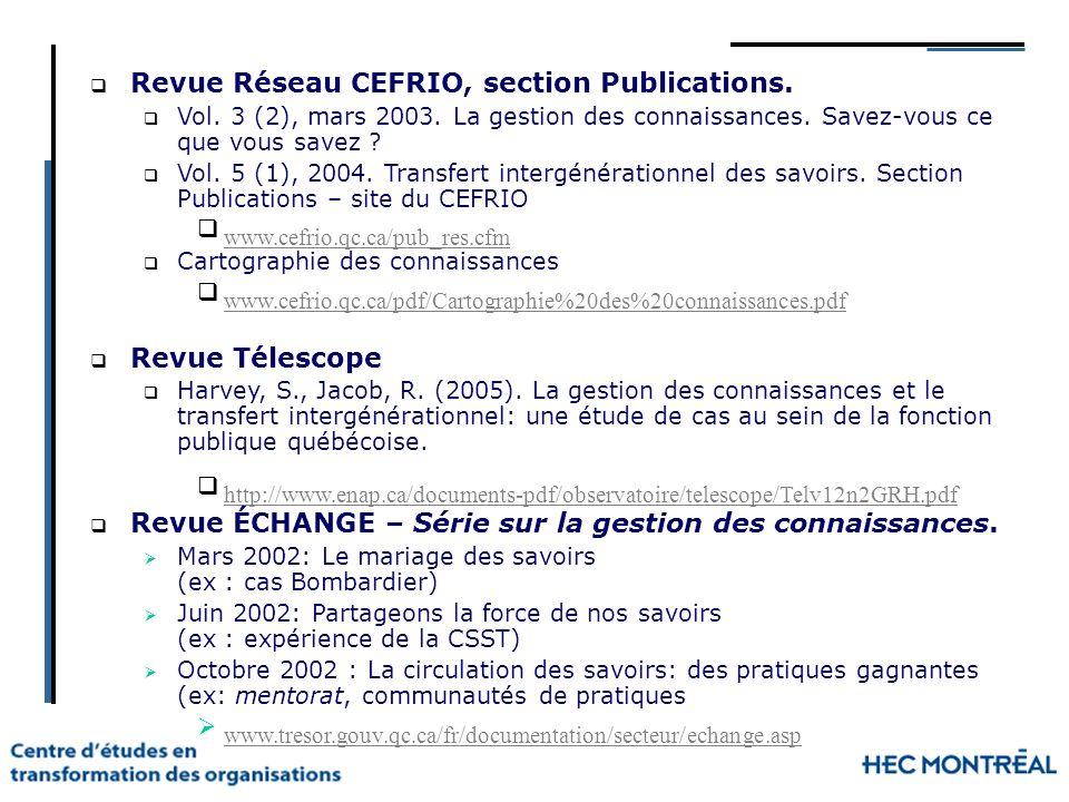 Revue Réseau CEFRIO, section Publications. Vol. 3 (2), mars 2003. La gestion des connaissances. Savez-vous ce que vous savez ? Vol. 5 (1), 2004. Trans