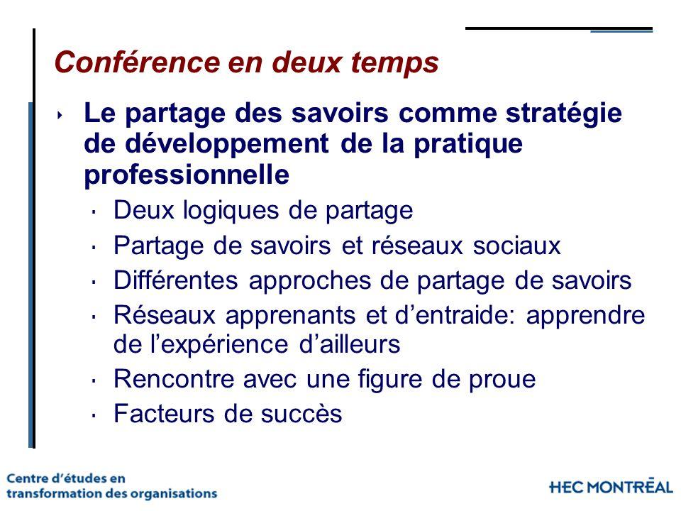 Conférence en deux temps Le partage des savoirs comme stratégie de développement de la pratique professionnelle Deux logiques de partage Partage de sa