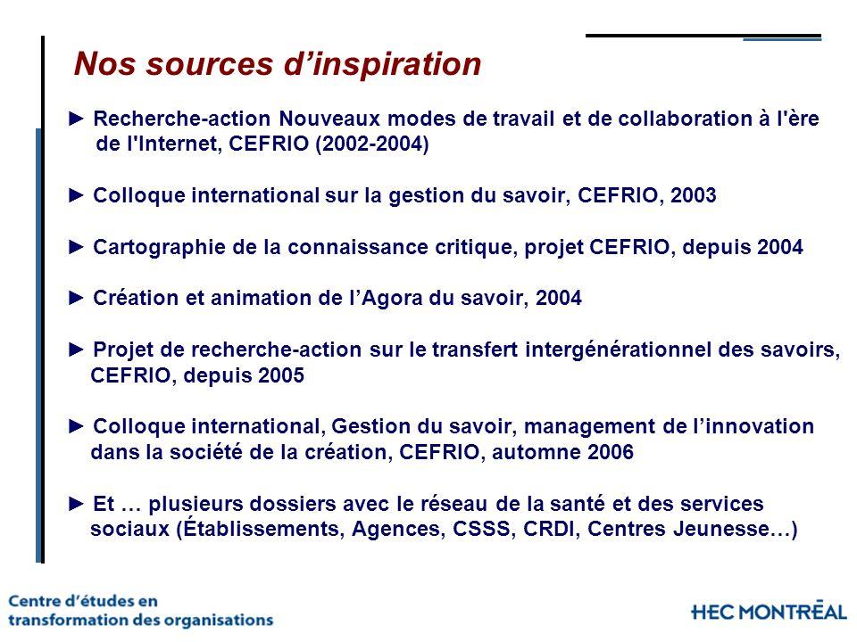 Nos sources dinspiration Recherche-action Nouveaux modes de travail et de collaboration à l'ère de l'Internet, CEFRIO (2002-2004) Colloque internation