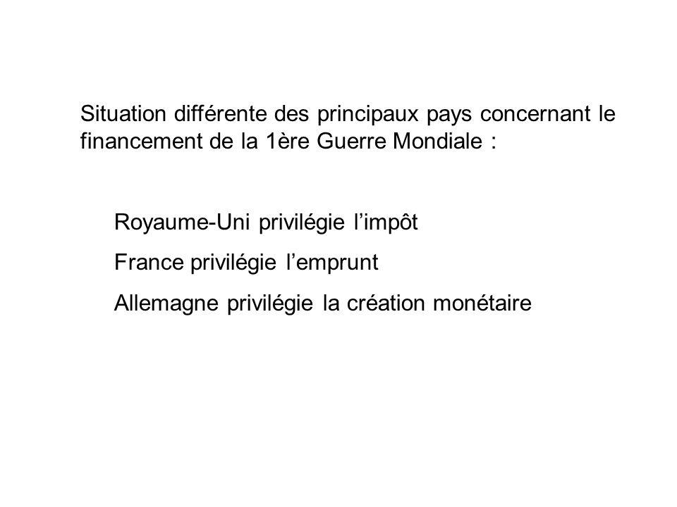 Situation différente des principaux pays concernant le financement de la 1ère Guerre Mondiale : Royaume-Uni privilégie limpôt France privilégie lemprunt Allemagne privilégie la création monétaire