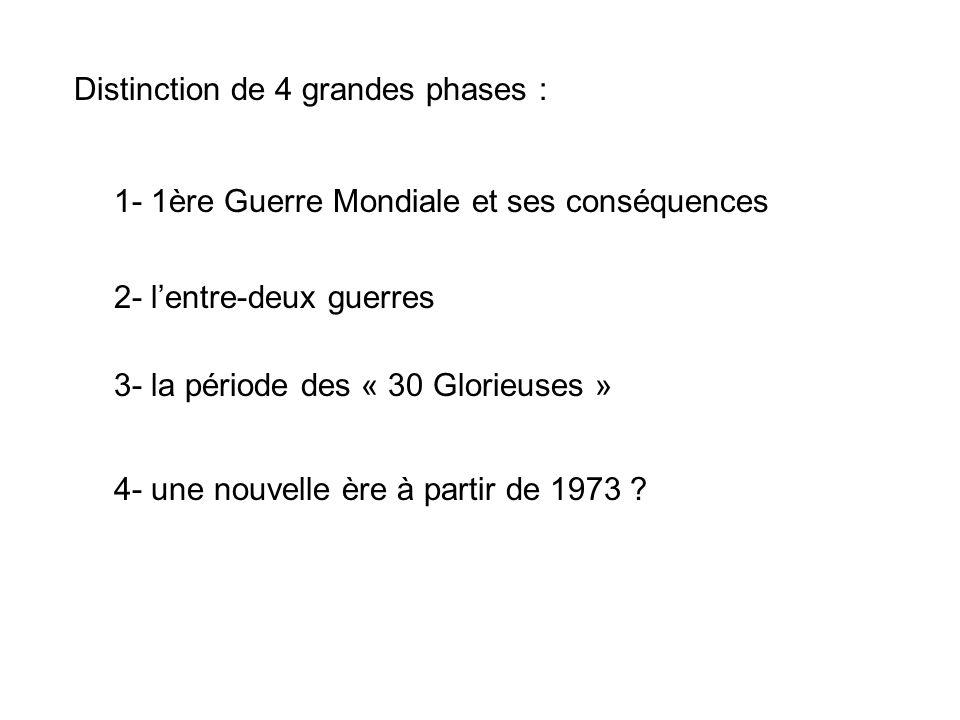 Distinction de 4 grandes phases : 1- 1ère Guerre Mondiale et ses conséquences 2- lentre-deux guerres 3- la période des « 30 Glorieuses » 4- une nouvelle ère à partir de 1973 ?