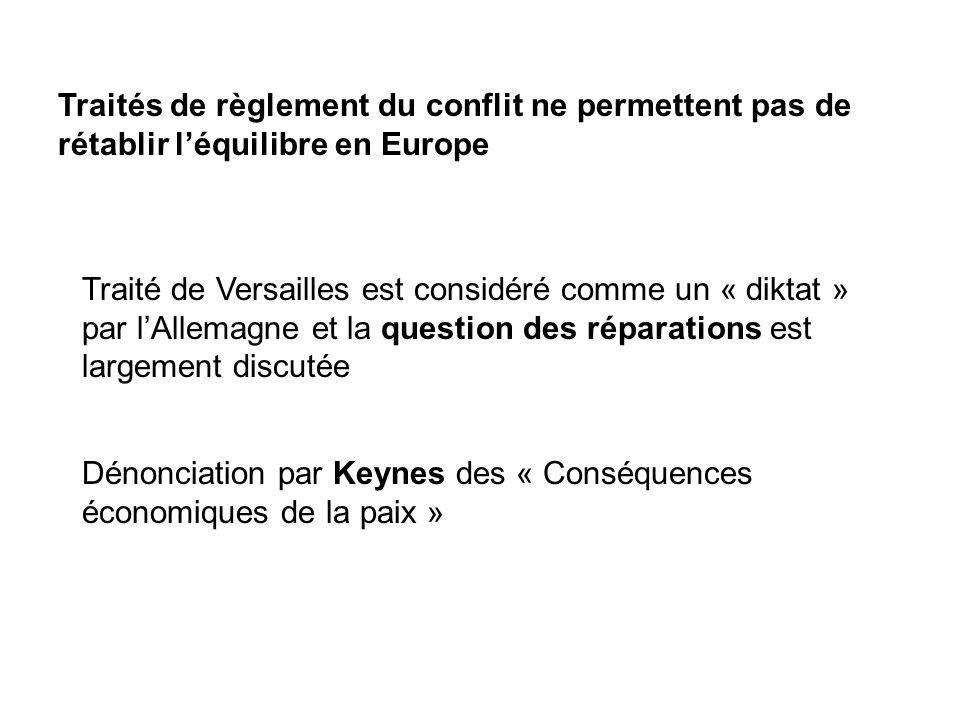 Traités de règlement du conflit ne permettent pas de rétablir léquilibre en Europe Traité de Versailles est considéré comme un « diktat » par lAllemagne et la question des réparations est largement discutée Dénonciation par Keynes des « Conséquences économiques de la paix »